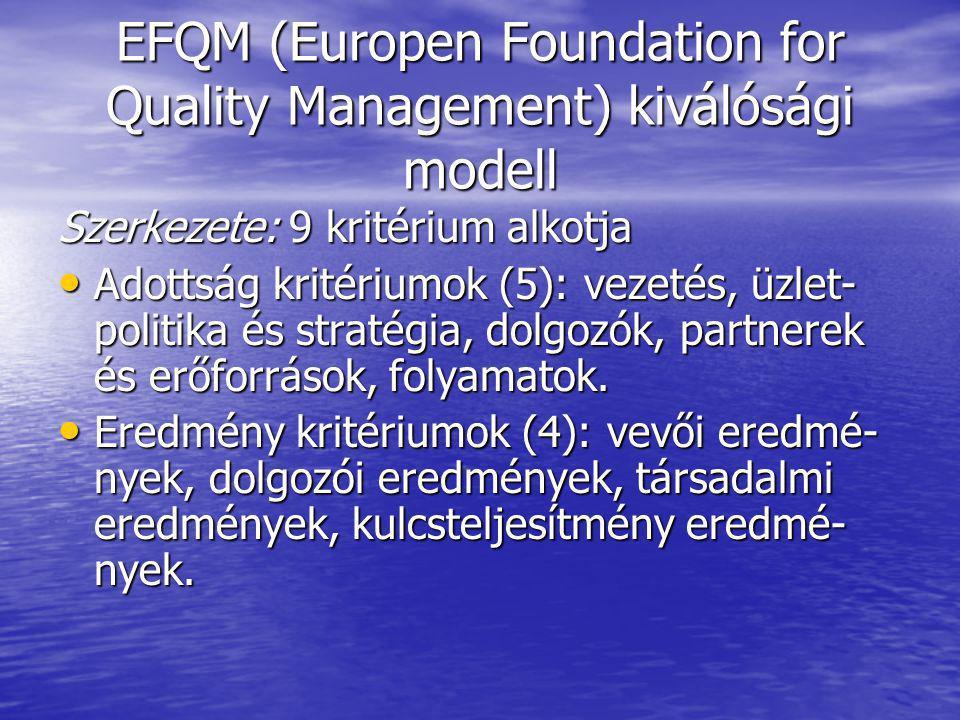 EFQM (Europen Foundation for Quality Management) kiválósági modell Szerkezete: 9 kritérium alkotja Adottság kritériumok (5): vezetés, üzlet- politika és stratégia, dolgozók, partnerek és erőforrások, folyamatok.