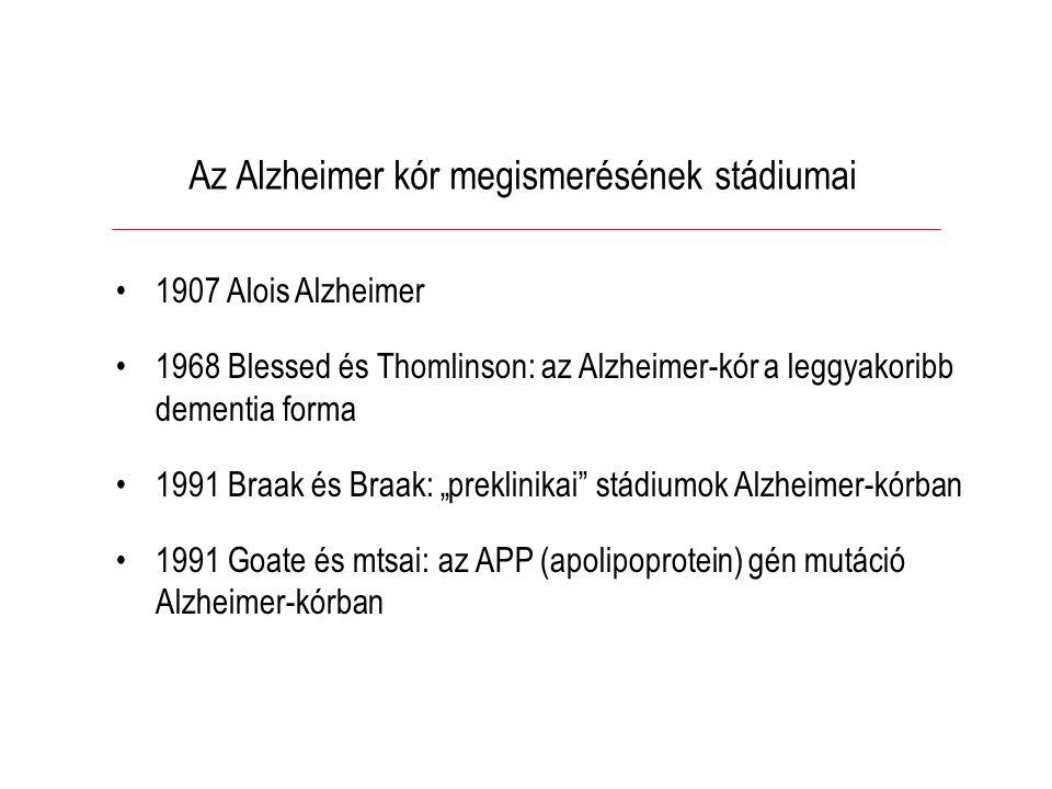 """1907 Alois Alzheimer 1968 Blessed és Thomlinson: az Alzheimer-kór a leggyakoribb dementia forma 1991 Braak és Braak: """"preklinikai stádiumok Alzheimer-kórban 1991 Goate és mtsai: az APP (apolipoprotein) gén mutáció Alzheimer-kórban Az Alzheimer kór megismerésének stádiumai"""