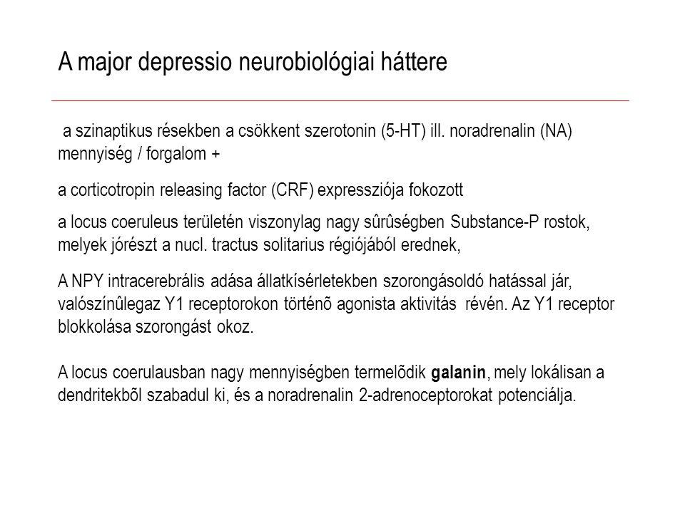 A major depressio neurobiológiai háttere a szinaptikus résekben a csökkent szerotonin (5-HT) ill.