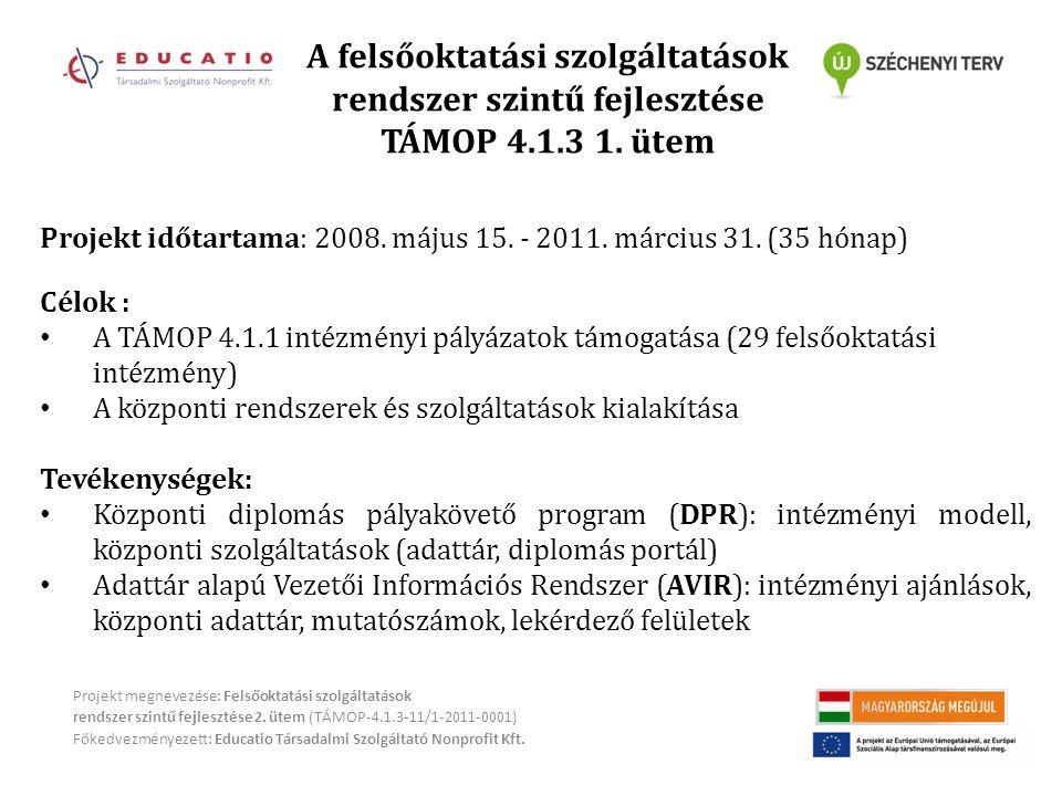 A felsőoktatási szolgáltatások rendszer szintű fejlesztése TÁMOP 4.1.3 1.