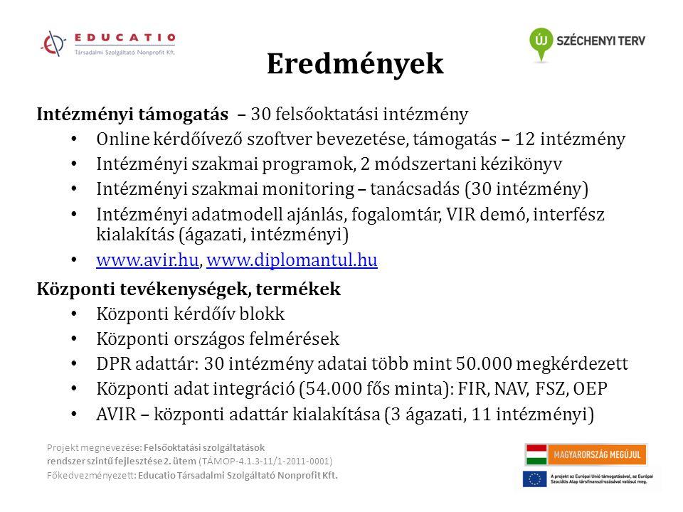 Eredmények Projekt megnevezése: Felsőoktatási szolgáltatások rendszer szintű fejlesztése 2.