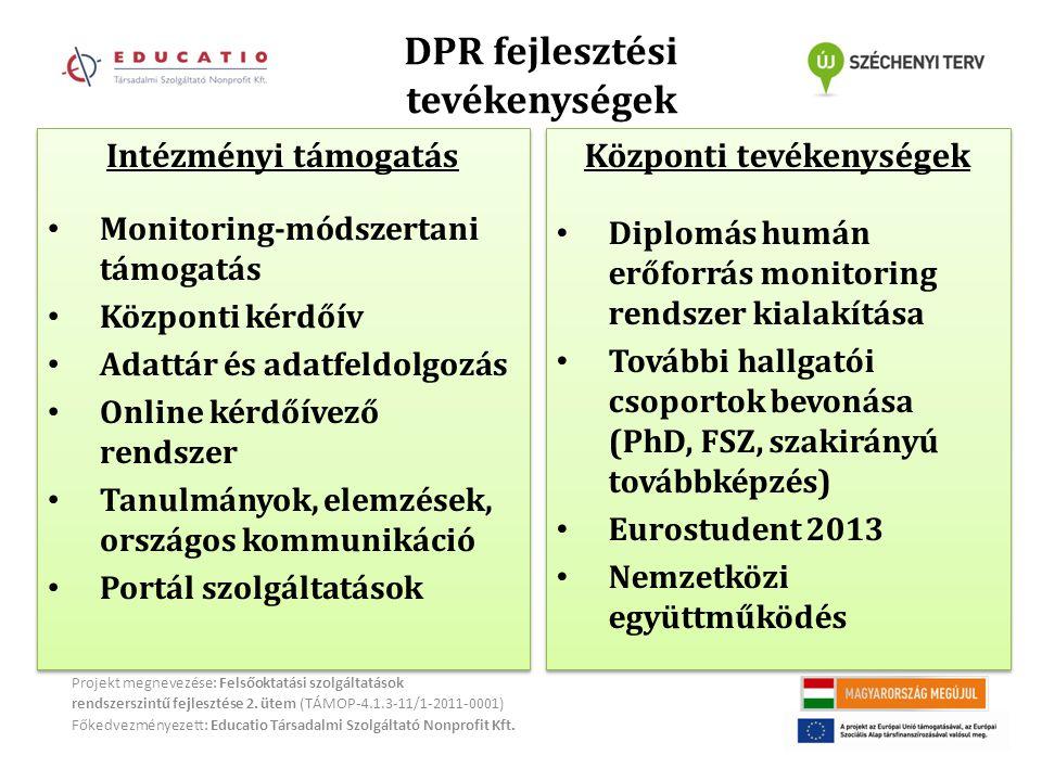 DPR fejlesztési tevékenységek Projekt megnevezése: Felsőoktatási szolgáltatások rendszerszintű fejlesztése 2.