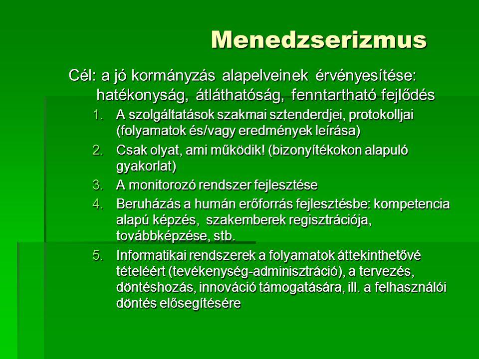 Menedzserizmus Cél: a jó kormányzás alapelveinek érvényesítése: hatékonyság, átláthatóság, fenntartható fejlődés 1.A szolgáltatások szakmai sztenderdjei, protokolljai (folyamatok és/vagy eredmények leírása) 2.Csak olyat, ami működik.