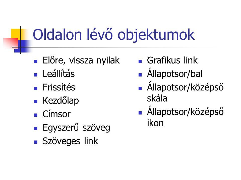 Oldalon lévő objektumok Előre, vissza nyilak Leállítás Frissítés Kezdőlap Címsor Egyszerű szöveg Szöveges link Grafikus link Állapotsor/bal Állapotsor/középső skála Állapotsor/középső ikon