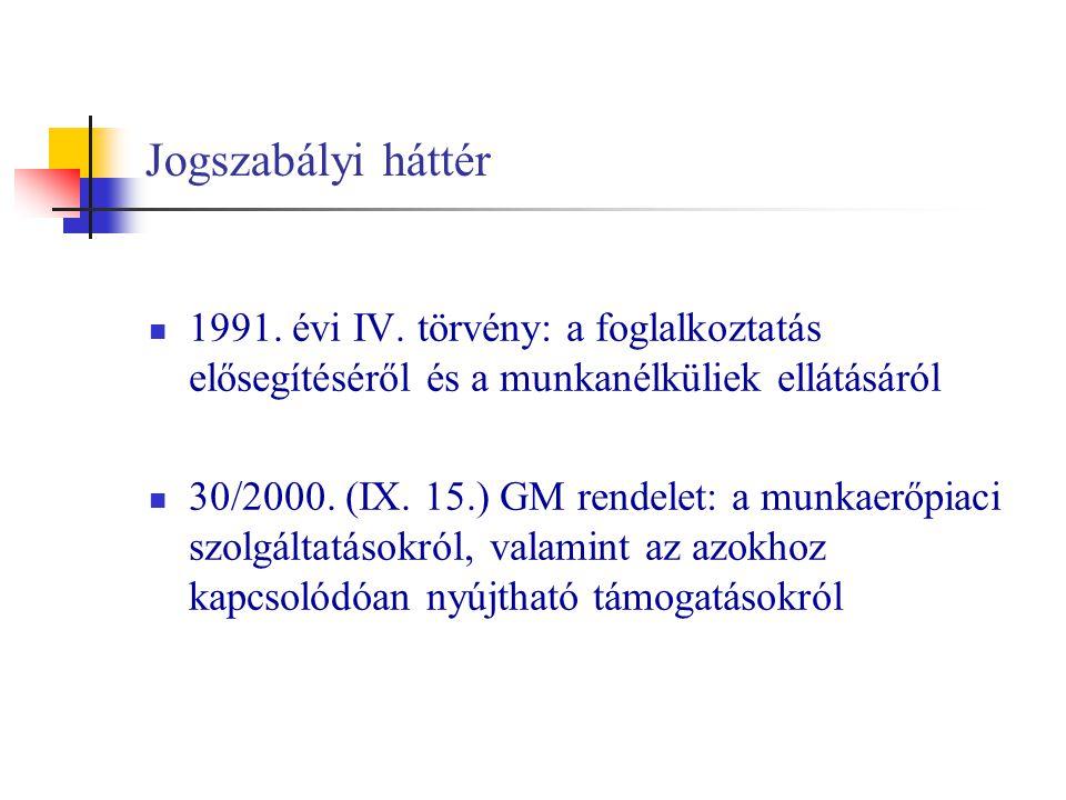 Jogszabályi háttér 1991. évi IV. törvény: a foglalkoztatás elősegítéséről és a munkanélküliek ellátásáról 30/2000. (IX. 15.) GM rendelet: a munkaerőpi