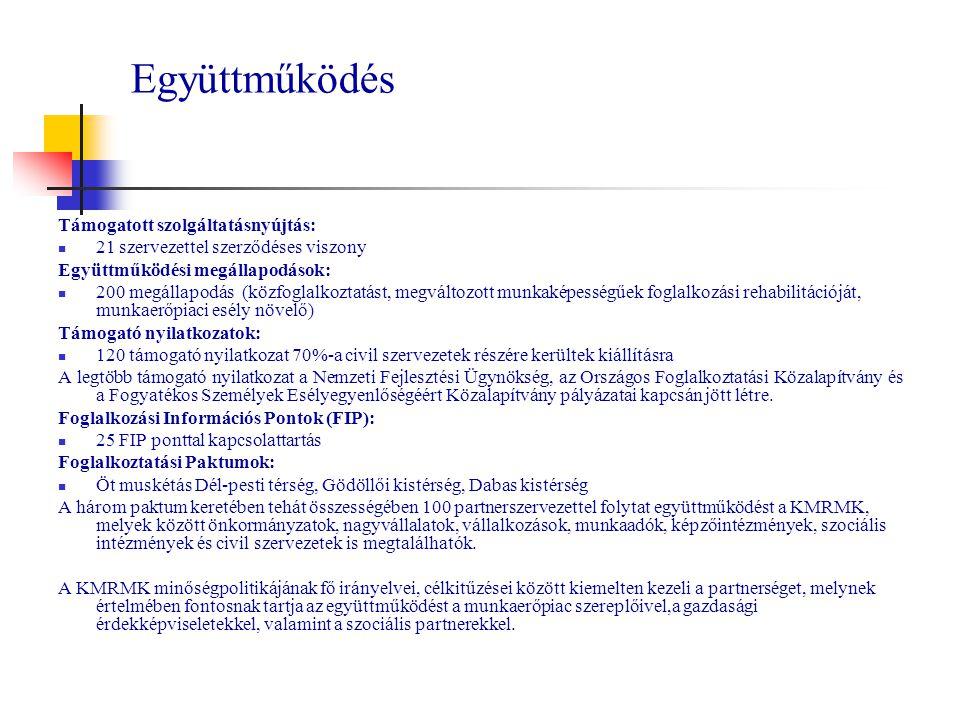 Együttműködés Támogatott szolgáltatásnyújtás: 21 szervezettel szerződéses viszony Együttműködési megállapodások: 200 megállapodás (közfoglalkoztatást,