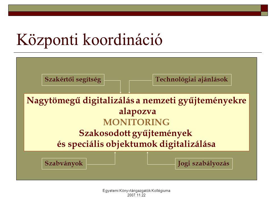 Egyetemi Könyvtárigazgatók Kollégiuma 2007.11.22 Központi koordináció Nagytömegű digitalizálás a nemzeti gyűjteményekre alapozva MONITORING Szakosodott gyűjtemények és speciális objektumok digitalizálása Szakértői segítség Jogi szabályozás Technológiai ajánlások Szabványok