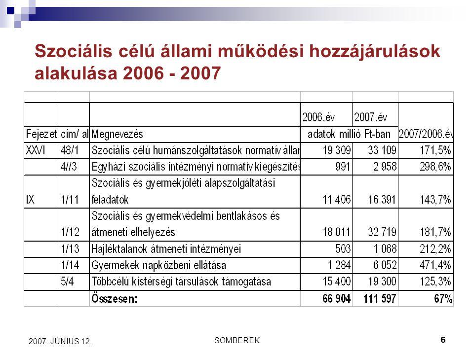 SOMBEREK6 2007. JÚNIUS 12. Szociális célú állami működési hozzájárulások alakulása 2006 - 2007