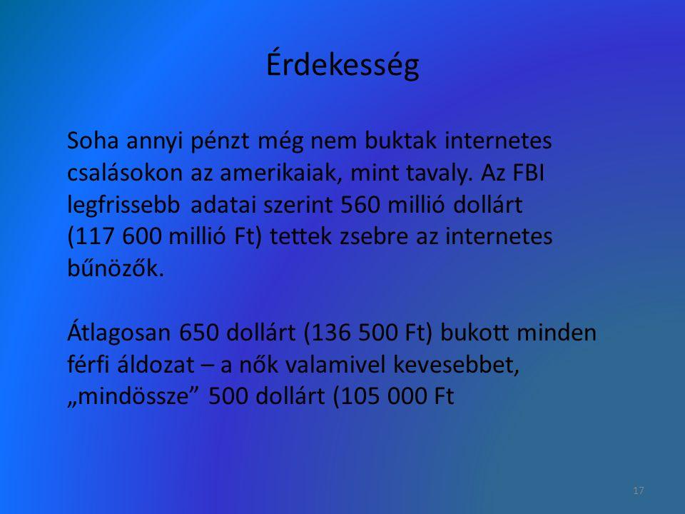 Érdekesség Soha annyi pénzt még nem buktak internetes csalásokon az amerikaiak, mint tavaly. Az FBI legfrissebb adatai szerint 560 millió dollárt (117