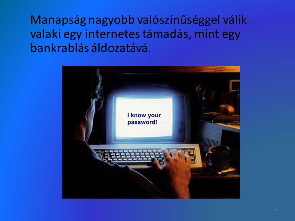 Manapság nagyobb valószínűséggel válik valaki egy internetes támadás, mint egy bankrablás áldozatává. 9