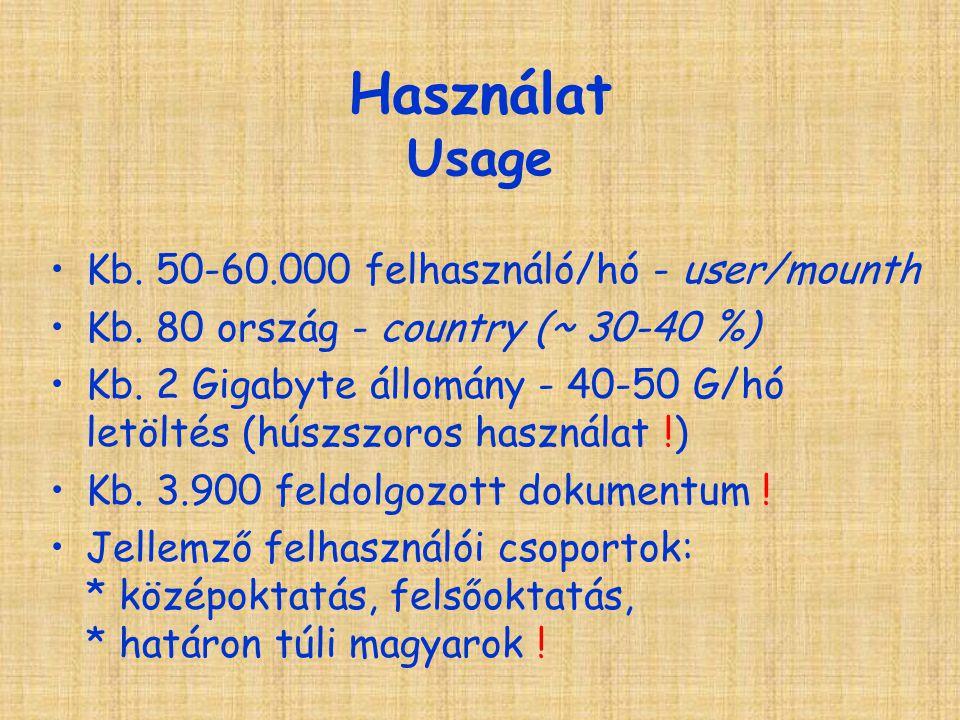 Használat Usage Kb. 50-60.000 felhasználó/hó - user/mounth Kb.