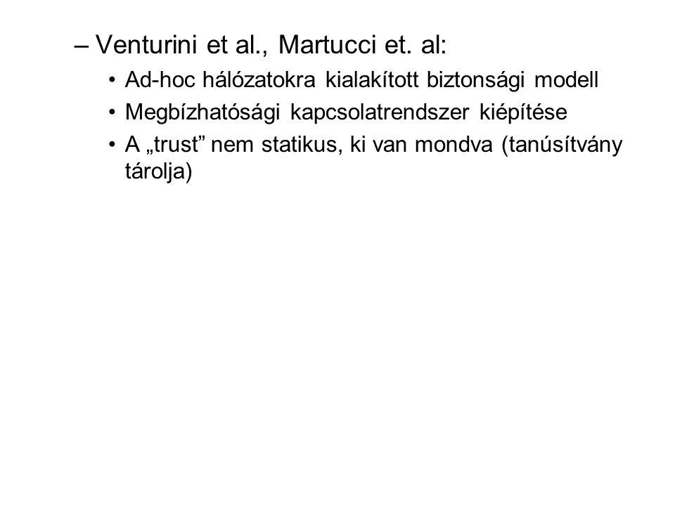 –Venturini et al., Martucci et.