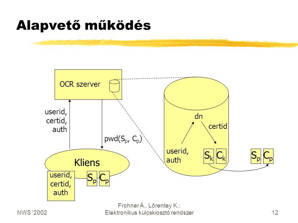 NWS 2002 Frohner Á., Lőrentey K.: Elektronikus kulcskiosztó rendszer12 Alapvető működés OCR szerver Kliens userid, certid, auth userid, certid, auth userid, auth dn SkSk CkCk certid SpSp CpCp pwd(S p, C p ) SpSp CpCp