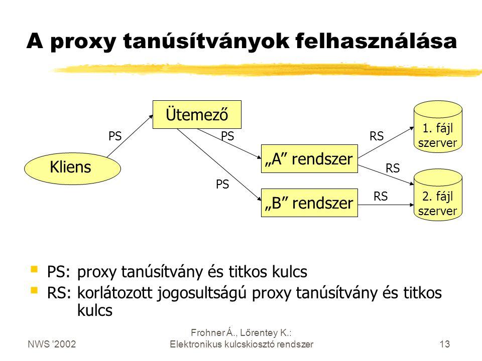 """NWS 2002 Frohner Á., Lőrentey K.: Elektronikus kulcskiosztó rendszer13 A proxy tanúsítványok felhasználása Kliens  PS:proxy tanúsítvány és titkos kulcs  RS:korlátozott jogosultságú proxy tanúsítvány és titkos kulcs Ütemező PS """"A rendszer """"B rendszer PS 1."""