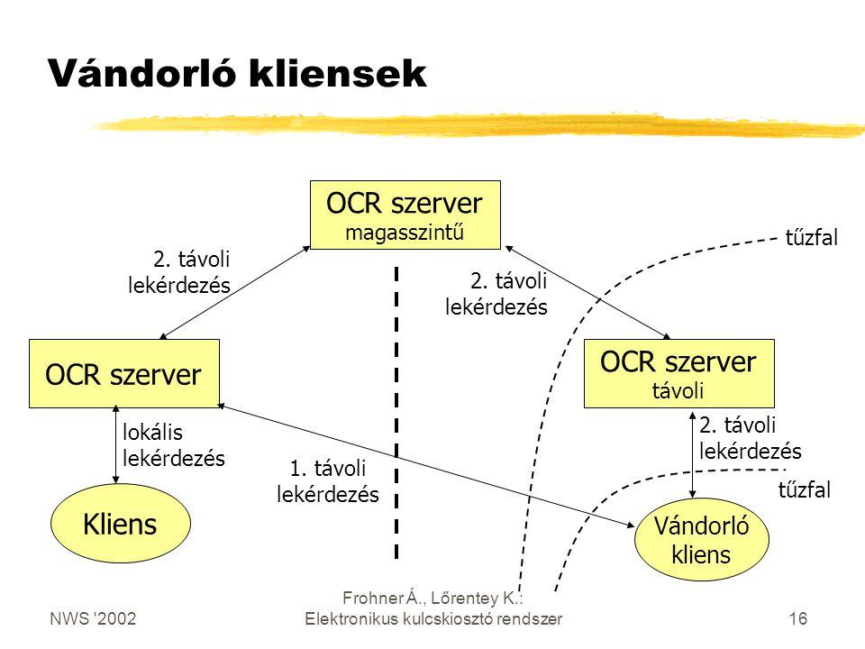 NWS 2002 Frohner Á., Lőrentey K.: Elektronikus kulcskiosztó rendszer16 Vándorló kliensek OCR szerver OCR szerver távoli Vándorló kliens Kliens lokális lekérdezés 2.