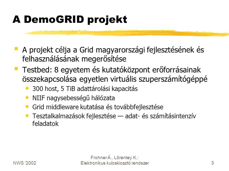 NWS 2002 Frohner Á., Lőrentey K.: Elektronikus kulcskiosztó rendszer3 A DemoGRID projekt  A projekt célja a Grid magyarországi fejlesztésének és felhasználásának megerősítése  Testbed: 8 egyetem és kutatóközpont erőforrásainak összekapcsolása egyetlen virtuális szuperszámítógéppé 300 host, 5 TiB adattárolási kapacitás NIIF nagysebességű hálózata Grid middleware kutatása és továbbfejlesztése Tesztalkalmazások fejlesztése — adat- és számításintenzív feladatok
