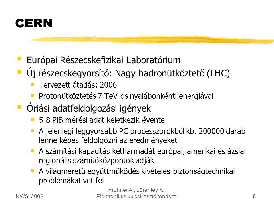 NWS 2002 Frohner Á., Lőrentey K.: Elektronikus kulcskiosztó rendszer5 CERN  Európai Részecskefizikai Laboratórium  Új részecskegyorsító: Nagy hadronütköztető (LHC) Tervezett átadás: 2006 Protonütköztetés 7 TeV-os nyalábonkénti energiával  Óriási adatfeldolgozási igények 5-8 PiB mérési adat keletkezik évente A jelenlegi leggyorsabb PC processzorokból kb.