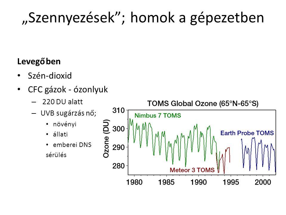 """""""Szennyezések ; homok a gépezetben Levegőben Szén-dioxid CFC gázok - ózonlyuk – 220 DU alatt – UVB sugárzás nő; növényi állati emberei DNS sérülés"""