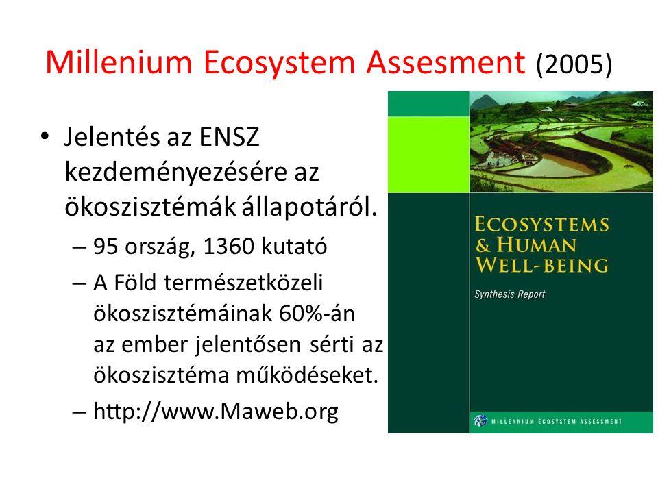 Ökoszisztéma-szolgáltatás típusok Ellátó szolgáltatások (Provisioning) – Élelmiszer, víz, fa, élelmi rost Szabályozó szolgáltatások (Regulating) – Éghajlat szabályozás, víz-, levegő tisztítás, betegségek terjedésének szabályozása Támogató szolgáltatások (Supporting) – Talajképződés, fotoszintézis, tápanyagok körforgása Kulturális szolgáltatás (Cultural) – Táj szépsége, ihlet, felüdülés, szellemi és lelki hozzájárulás A természet által biztosított források és folyamatok a szükségleteinek ellátásra.