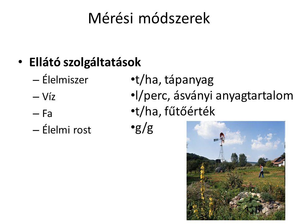 Szabályozó szolgáltatások Éghajlat szabályozás Víz tisztítás, Levegő tisztítás, Fitoremediáció, Árvízvédelem Betegségek terjedésének szabályozása Mérési módszerek Kiegyenlített hőmérséklet ( 0 C időbeli szórása ) és csapadék eloszlás (mm időbeli szórása) l perc -1 ivóvíz hozam (egészségügyi tartományon belül) Porkiülepedés (g m -2 ) Felvett kadmium..