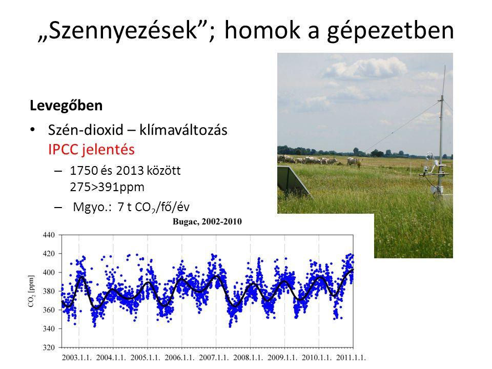 """""""Szennyezések ; homok a gépezetben Levegőben Szén-dioxid – klímaváltozás IPCC jelentés – 1750 és 2013 között 275>391ppm – Mgyo.: 7 t CO 2 /fő/év – Bugac"""