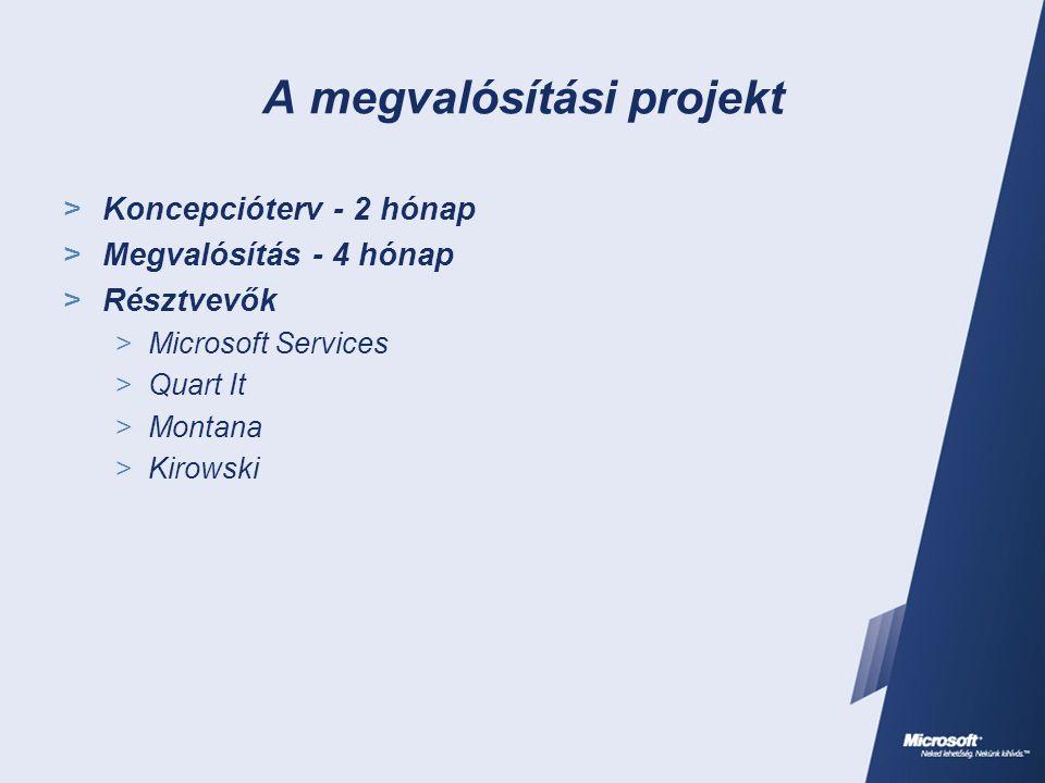 A megvalósítási projekt  Koncepcióterv - 2 hónap  Megvalósítás - 4 hónap  Résztvevők  Microsoft Services  Quart It  Montana  Kirowski