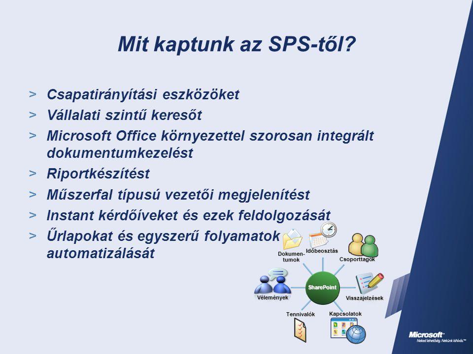 Mit kaptunk az SPS-től?  Csapatirányítási eszközöket  Vállalati szintű keresőt  Microsoft Office környezettel szorosan integrált dokumentumkezelést