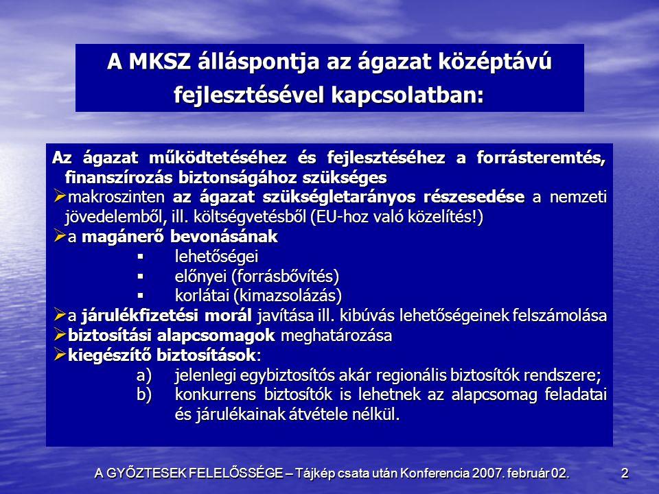A GYŐZTESEK FELELŐSSÉGE – Tájkép csata után Konferencia 2007. február 02. 2 A MKSZ álláspontja az ágazat középtávú fejlesztésével kapcsolatban: Az ága