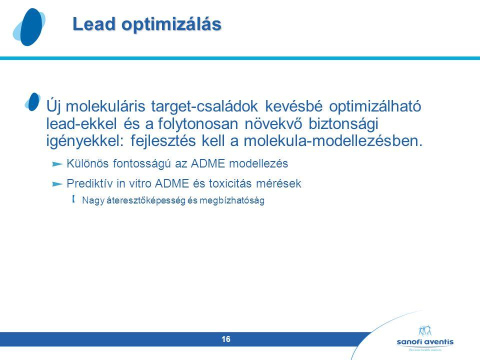 16 Lead optimizálás Új molekuláris target-családok kevésbé optimizálható lead-ekkel és a folytonosan növekvő biztonsági igényekkel: fejlesztés kell a molekula-modellezésben.