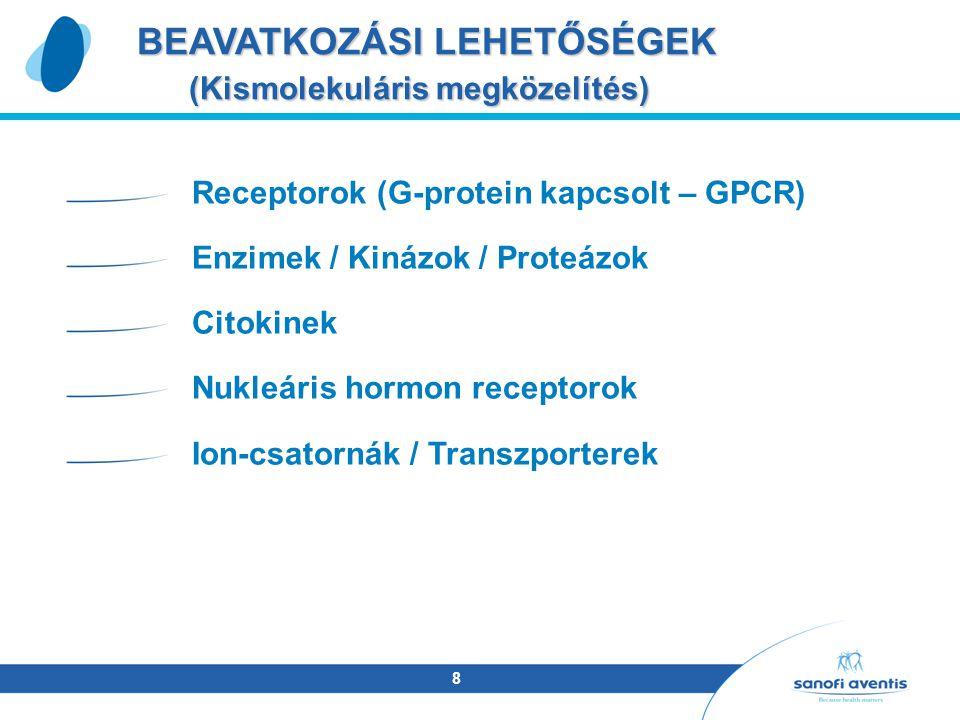 8 Receptorok (G-protein kapcsolt – GPCR) Enzimek / Kinázok / Proteázok Citokinek Nukleáris hormon receptorok Ion-csatornák / Transzporterek BEAVATKOZÁSI LEHETŐSÉGEK (Kismolekuláris megközelítés)