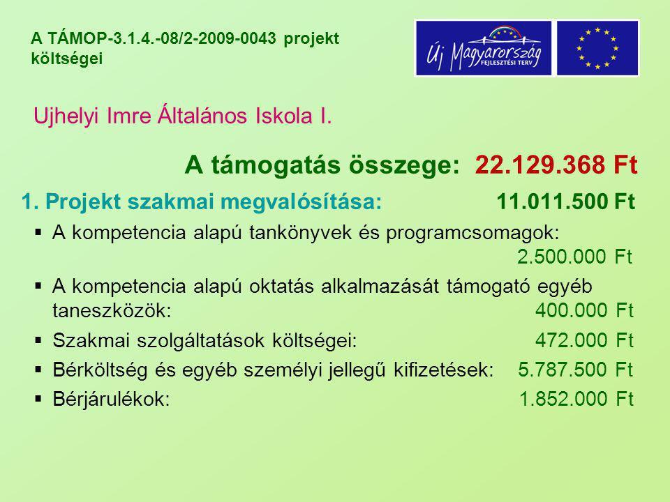 A TÁMOP-3.1.4.-08/2-2009-0043 projekt költségei Ujhelyi Imre Általános Iskola I. A támogatás összege: 22.129.368 Ft 1. Projekt szakmai megvalósítása: