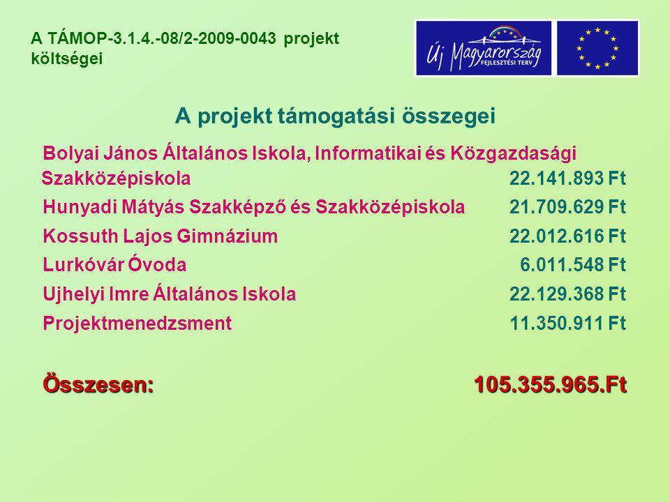 A projekt támogatási összegei Bolyai János Általános Iskola, Informatikai és Közgazdasági Szakközépiskola 22.141.893 Ft Hunyadi Mátyás Szakképző és Sz