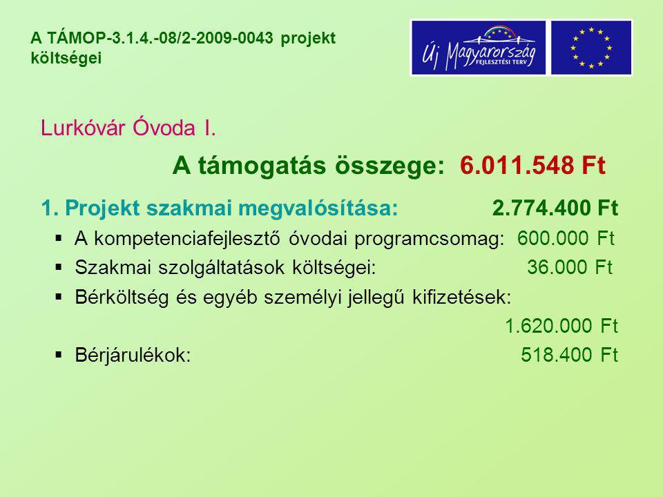 A TÁMOP-3.1.4.-08/2-2009-0043 projekt költségei Lurkóvár Óvoda I. A támogatás összege: 6.011.548 Ft 1. Projekt szakmai megvalósítása: 2.774.400 Ft  A