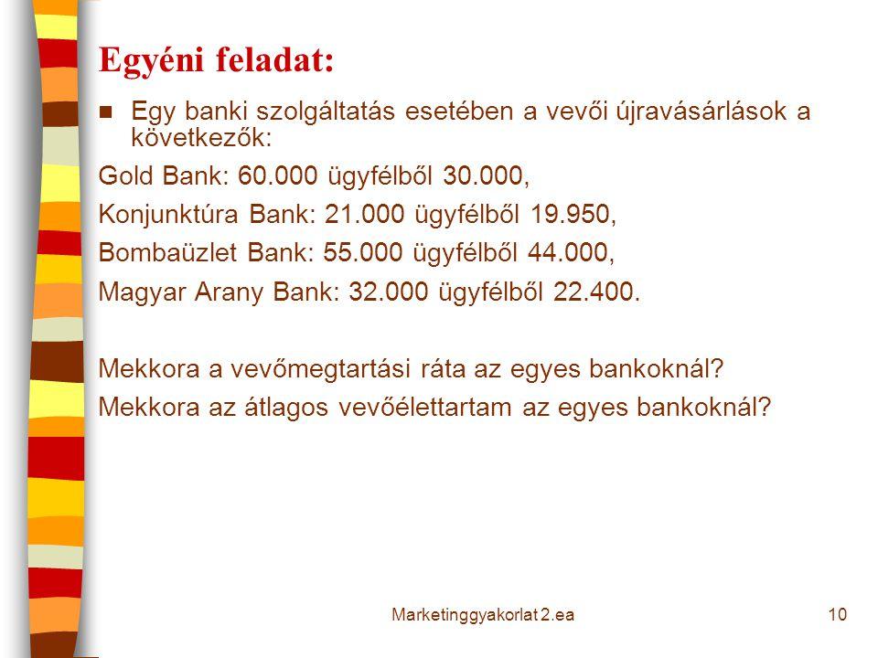 10 Egyéni feladat: Egy banki szolgáltatás esetében a vevői újravásárlások a következők: Gold Bank: 60.000 ügyfélből 30.000, Konjunktúra Bank: 21.000 ü