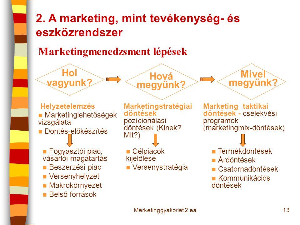 13 Marketingmenedzsment lépések Helyzetelemzés Marketinglehetőségek vizsgálata Döntés-előkészítés Hová megyünk? Mivel megyünk? Hol vagyunk? Marketings