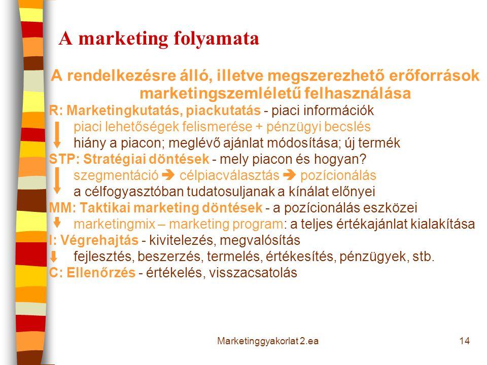 14 A marketing folyamata A rendelkezésre álló, illetve megszerezhető erőforrások marketingszemléletű felhasználása R: Marketingkutatás, piackutatás -
