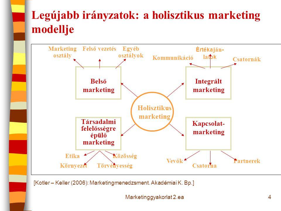 4 Legújabb irányzatok: a holisztikus marketing modellje Vevők Társadalmi felelősségre épülő marketing Integrált marketing Kapcsolat- marketing Belső m