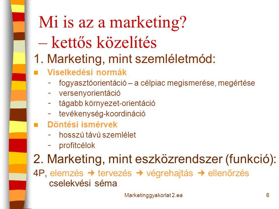 Mi is az a marketing? – kettős közelítés 1. Marketing, mint szemléletmód: Viselkedési normák - fogyasztóorientáció – a célpiac megismerése, megértése