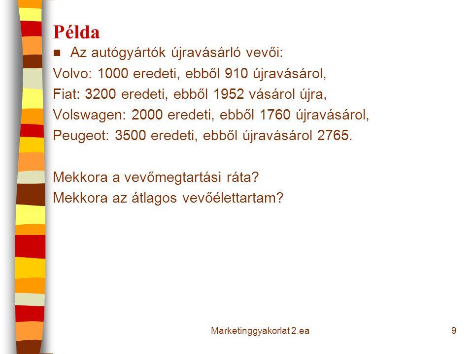 9 Példa Az autógyártók újravásárló vevői: Volvo: 1000 eredeti, ebből 910 újravásárol, Fiat: 3200 eredeti, ebből 1952 vásárol újra, Volswagen: 2000 ere