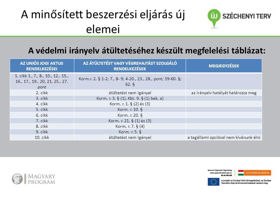 A minősített beszerzési eljárás új elemei A védelmi irányelv átültetéséhez készült megfelelési táblázat: AZ UNIÓS JOGI AKTUS RENDELKEZÉSEI AZ ÁTÜLTETÉ