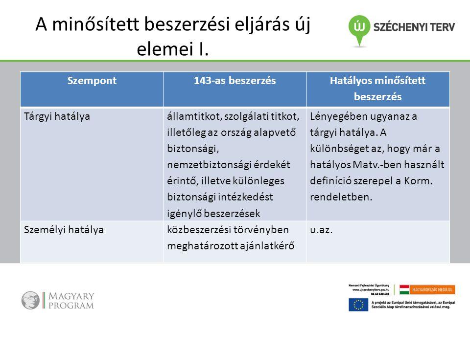 A minősített beszerzési eljárás új elemei I. összehasonlító táblázat Szempont143-as beszerzés Hatályos minősített beszerzés Tárgyi hatálya államtitkot
