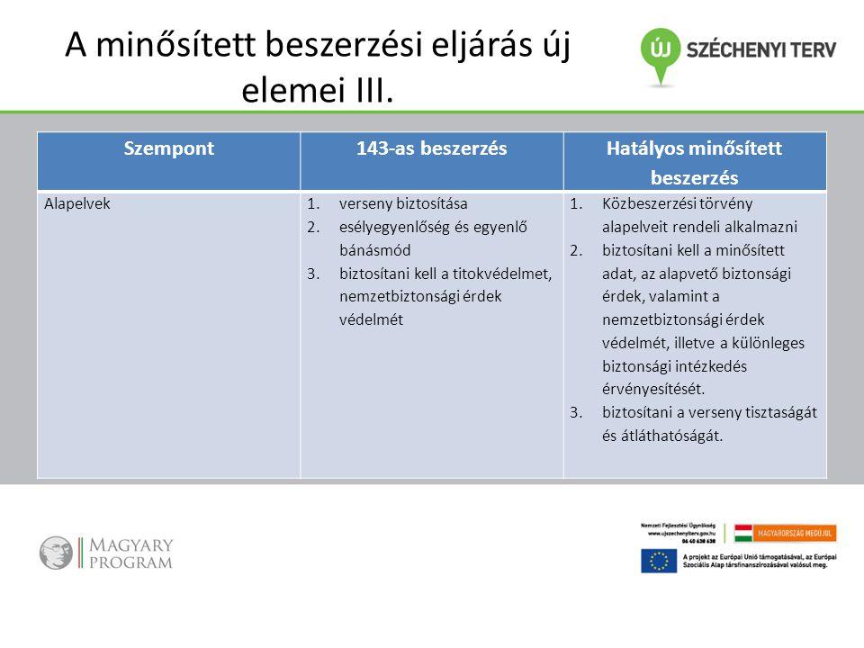 A minősített beszerzési eljárás új elemei III. összehasonlító táblázat Szempont143-as beszerzés Hatályos minősített beszerzés Alapelvek1.verseny bizto