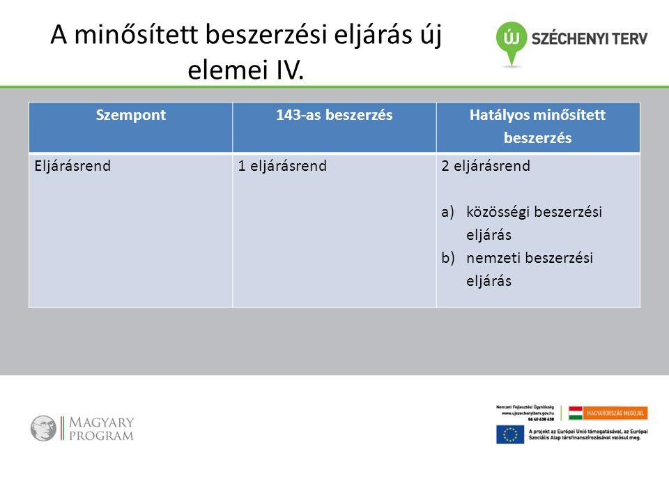 A minősített beszerzési eljárás új elemei IV. összehasonlító táblázat Szempont143-as beszerzés Hatályos minősített beszerzés Eljárásrend1 eljárásrend2