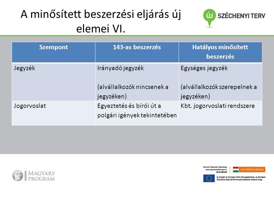 A minősített beszerzési eljárás új elemei VI. összehasonlító táblázat Szempont143-as beszerzés Hatályos minősített beszerzés Jegyzék Irányadó jegyzék