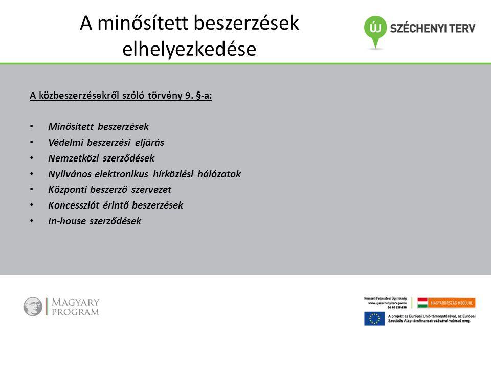 A minősített beszerzések szabályozásának háttere Európai Uniós háttere: Az Európai Uniós jogszabályok közül a honvédelem és biztonság területén egyes építési beruházásra, árubeszerzésre és szolgáltatásnyújtásra irányuló, ajánlatkérő szervek vagy ajánlatkérők által odaítélt szerződések odaítélési eljárásainak összehangolásáról, valamint a 2004/17/EK és 2004/18/EK Irányelv módosításáról szóló, az Európai Parlament és a Tanács 2009.
