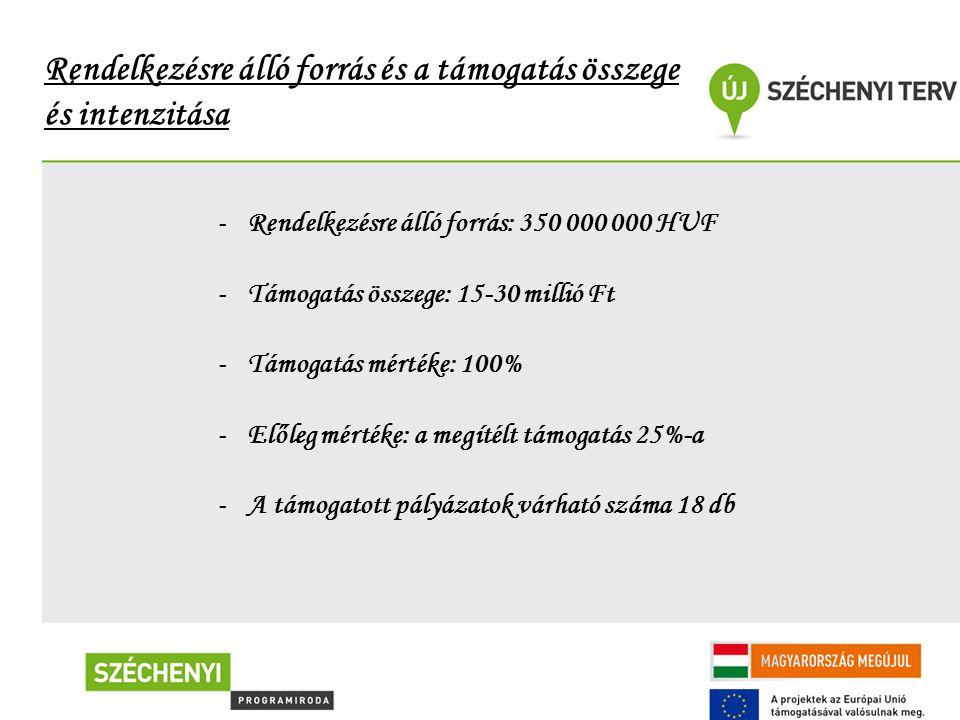 Rendelkezésre álló forrás és a támogatás összege és intenzitása -Rendelkezésre álló forrás: 350 000 000 HUF -Támogatás összege: 15-30 millió Ft -Támogatás mértéke: 100% -Előleg mértéke: a megítélt támogatás 25%-a -A támogatott pályázatok várható száma 18 db
