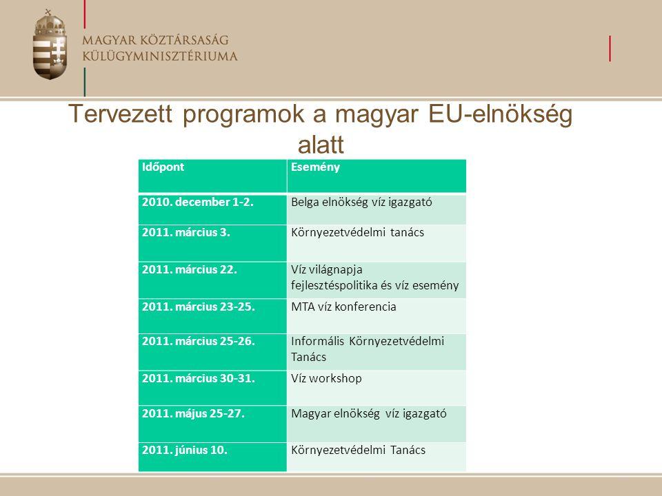 Tervezett programok a magyar EU-elnökség alatt IdőpontEsemény 2010. december 1-2. Belga elnökség víz igazgató 2011. március 3.Környezetvédelmi tanács