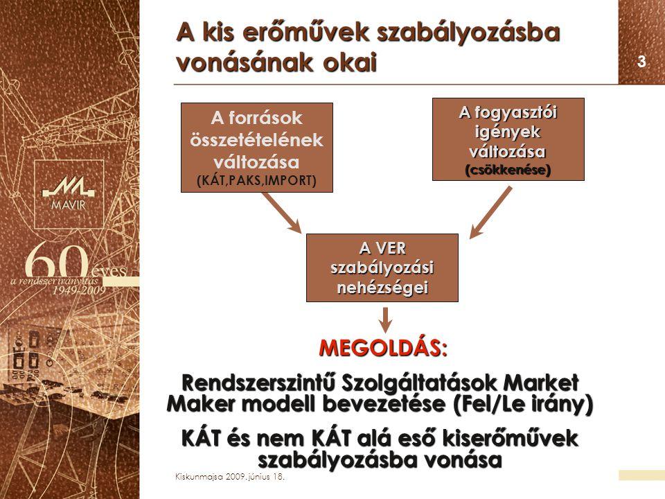 Kiskunmajsa 2009. június 18. 3 A kis erőművek szabályozásba vonásának okai MEGOLDÁS: MEGOLDÁS: Rendszerszintű Szolgáltatások Market Maker modell bevez