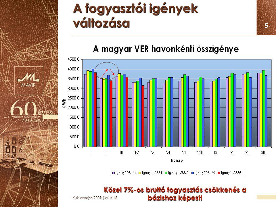 Kiskunmajsa 2009. június 18. 5 A fogyasztói igények változása Közel 7%-os bruttó fogyasztás csökkenés a bázishoz képest!