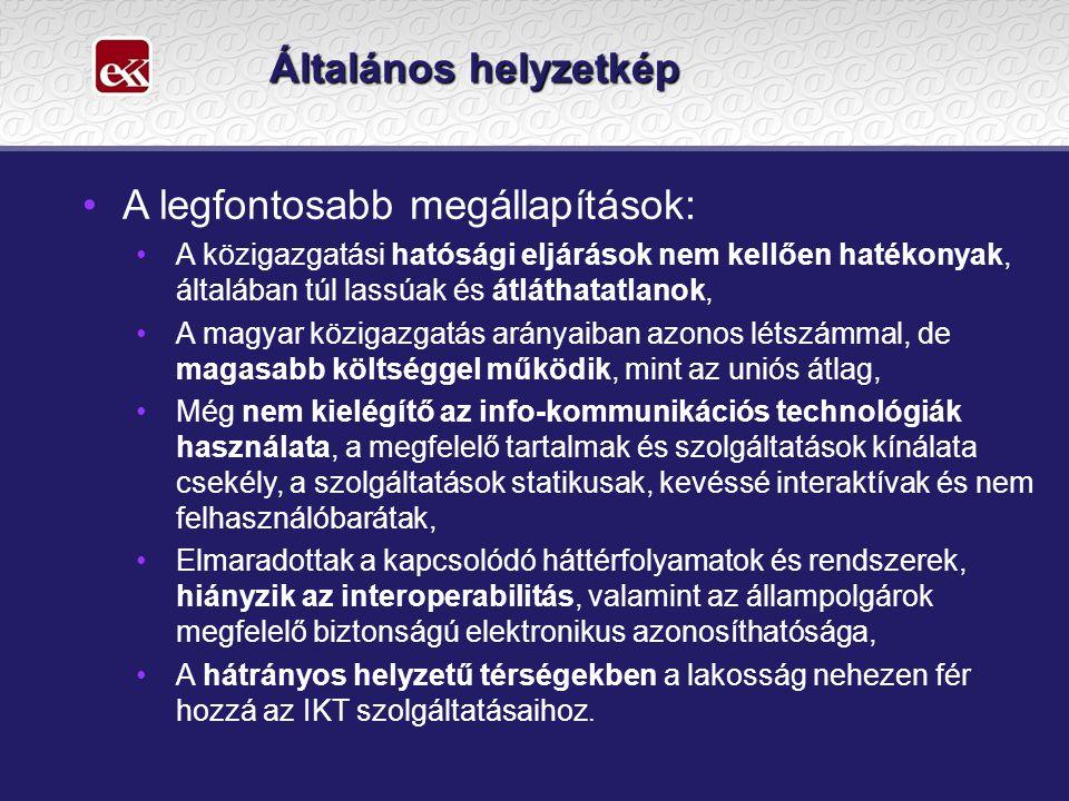 Újraelosztó szerep Forrás: Eurostat